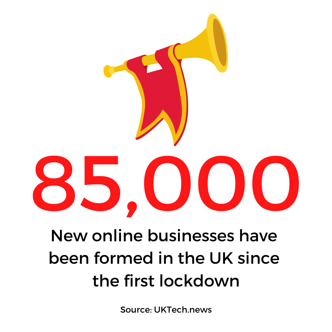 85,000 new online businesses have been formed in the UK since the first lockdown